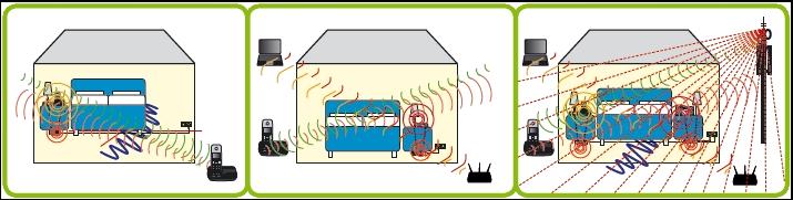 Frequenzsalat Häuser